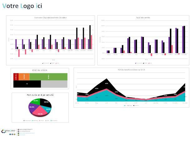 graphiques, tableau de bord, dashboard, Excel, outil automatisé, outil clé en main, outil personnalisable, entrepreneur, entrepreneure, PMO, pilotage d'activité